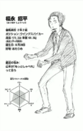 Shōhei Fukunaga CharaProfile