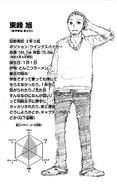 Asahi Azumane CharaProfile