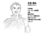 Kiyoshi Oomizu CharaProfile
