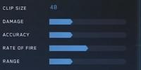 Halo Online - Weapon Statistics - Assault Rifle - MAG