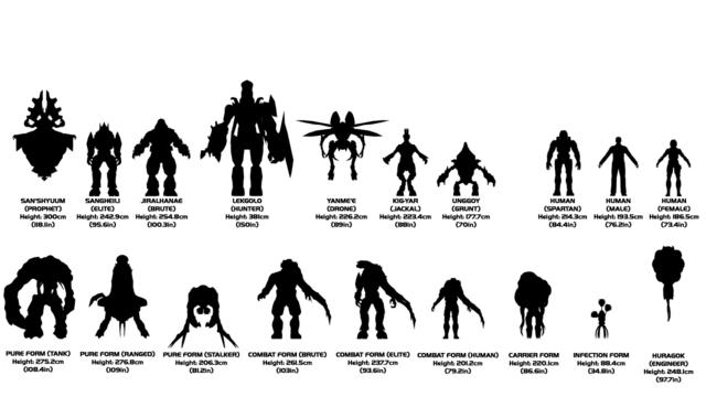 File:14-CharacterComparison.png