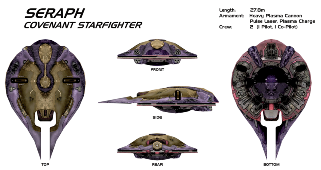 File:H2 - Seraph Overview.png