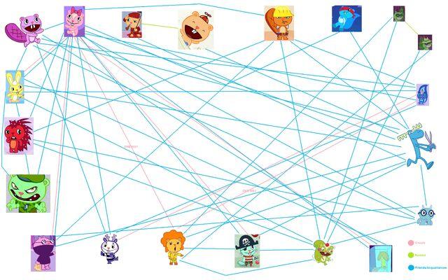 File:MC Relations.jpg