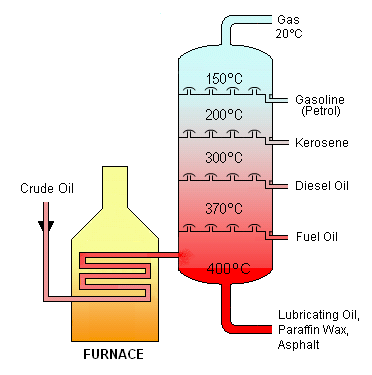 File:Synthetic Oil.png