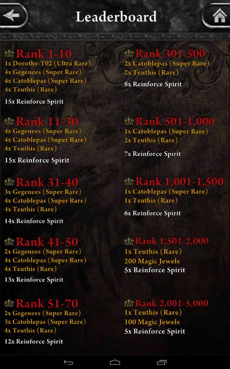Broken Warriors Event Info 11