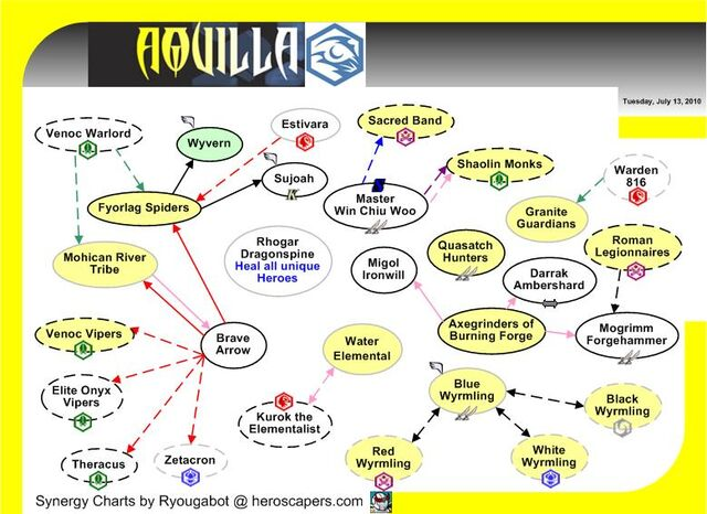 File:Chart1b.jpg