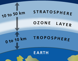 File:Ozone.png