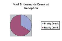 BridesmaidsDrunk