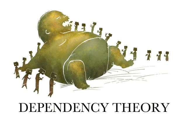 File:Dependency Theory.jpg