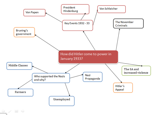 File:Mind map 6.png