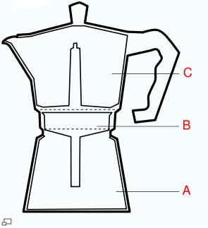 File:KoffeePerkulator-avatar.jpg