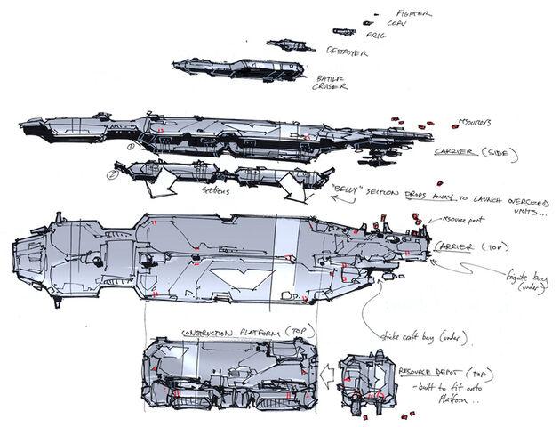 File:Concept carrier rough.jpg