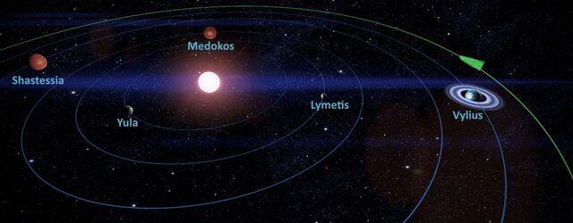 File:Helios Sector.jpg