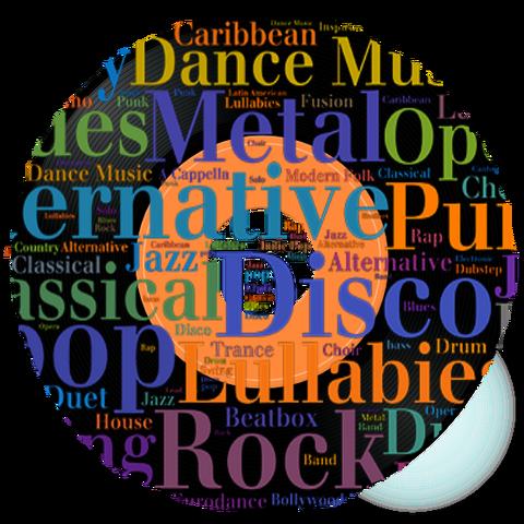File:Genres.png