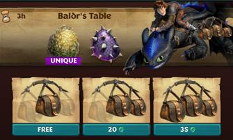 Baldrs Table 2 ROB