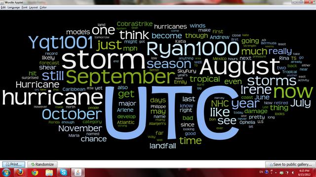 File:Forum 2011 AHS - Wordle.png
