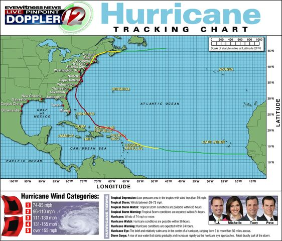 File:Hurricane Erin Track.jpeg