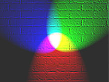 File:RGB illumination.jpg