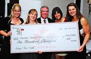2009 DonationWomensTeam