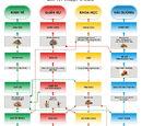 Bảng tóm tắt và sơ đồ nghiên cứu IKA
