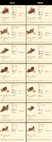File:Ships - Comparison of Patch 0.4.4.1 vs Patch 0.4.5.png