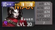 Raven stats