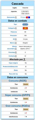 WikiDex_PI-Cascada-2017-05-04.png