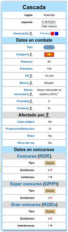 File:WikiDex PI-Cascada-2017-05-04.png