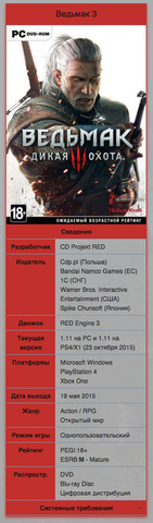 File:RU-Example-Infobox-Witcher.png