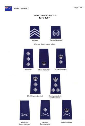 New Zealand Police 1976-1988