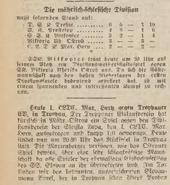 Silesia 2-22-36