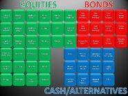 Asset Class Map