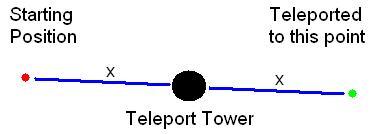 File:Teleporttowerdiagram.JPG