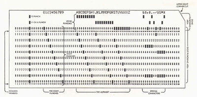 Punched-Card-30