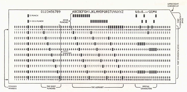 File:Punched-Card-30.jpg