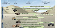 Unmanned ground system