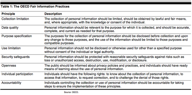 File:OECDFIP.png