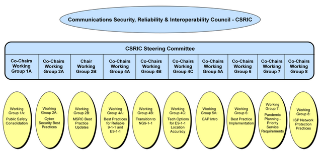 File:CSRIC.png
