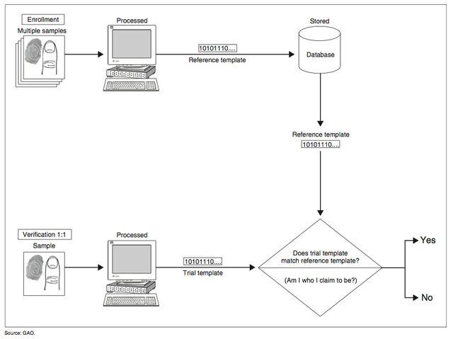 File:Verification2.jpg