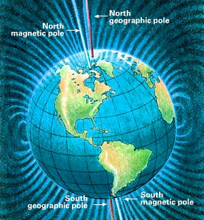 File:Earth radiation.jpg