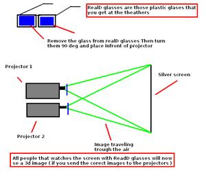 3d projektorer eng plans