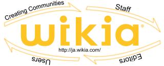 ファイル:Wikia logo large 3 320.png