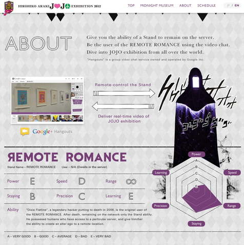 File:Remote Romance Explanation.png