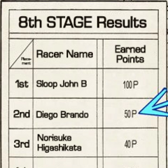 Results of the Eighth Stage