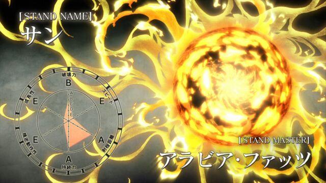 File:Sun Stats.jpg