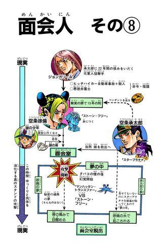 File:SO Chapter 18.jpg