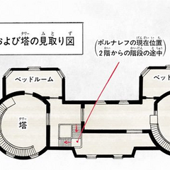 Layout of the 3rd floor