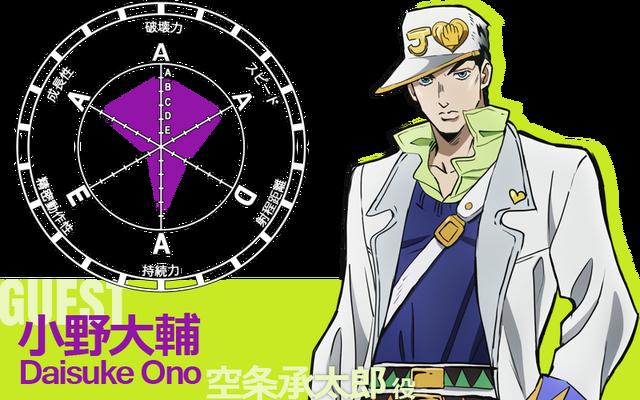 File:DaisukeOnoStats.png