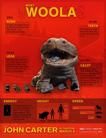 File:John-Carter-Woola.jpeg
