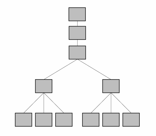 File:Pyramid to linear hierarchy.png
